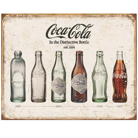 Metalen Retro Bord Cola Cola Bottle Evolution