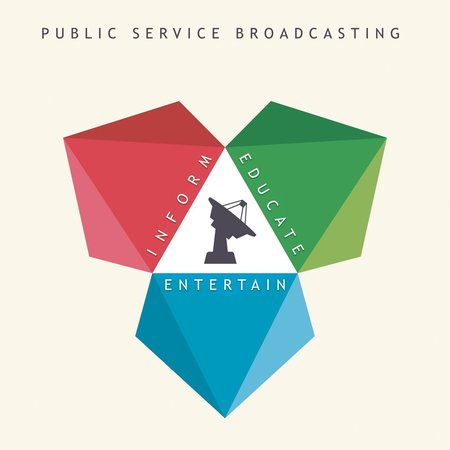 Public Service Broadcasting: Inform Educate Entertain LP